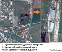 Продается Кировский комбикормовый завод